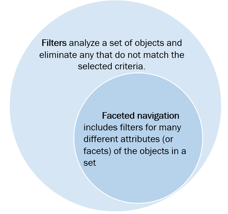 faceted-filters-diagram.png